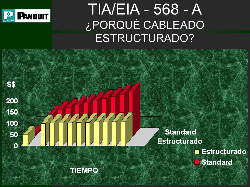 TIA/EIA - 568 - A ¿PORQUÉ CABLEADO ESTRUCTURADO