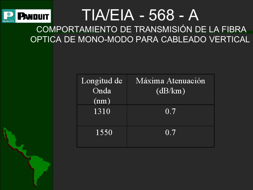 TIA/EIA - 568 - A COMPORTAMIENTO DE TRANSMISIÓN DE LA FIBRA OPTICA DE MONO-MODO PARA CABLEADO VERTICAL