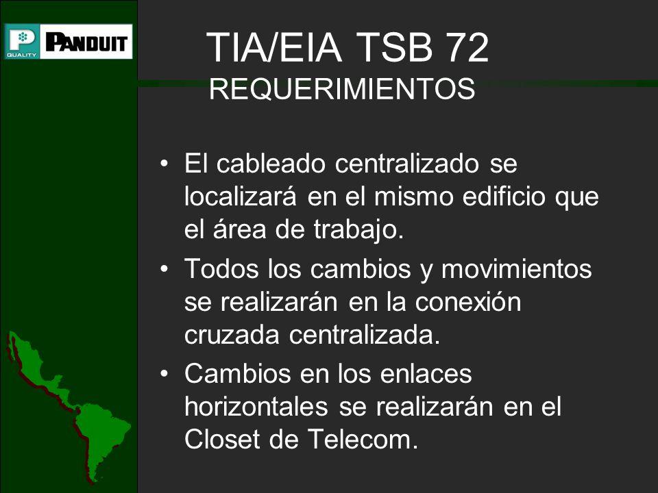 TIA/EIA TSB 72 REQUERIMIENTOS