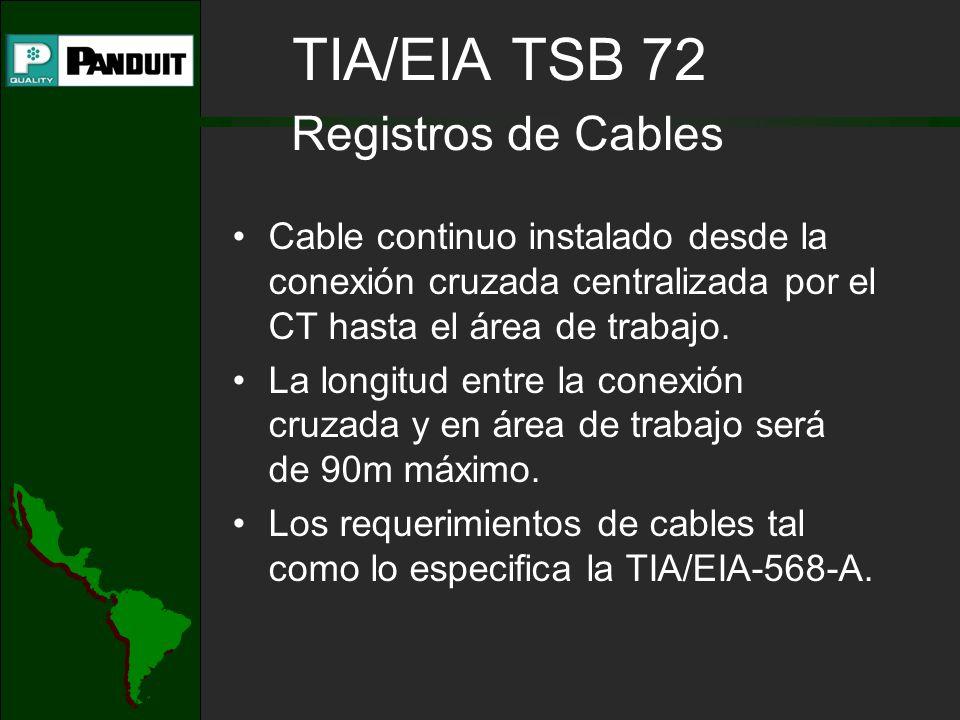 TIA/EIA TSB 72 Registros de Cables