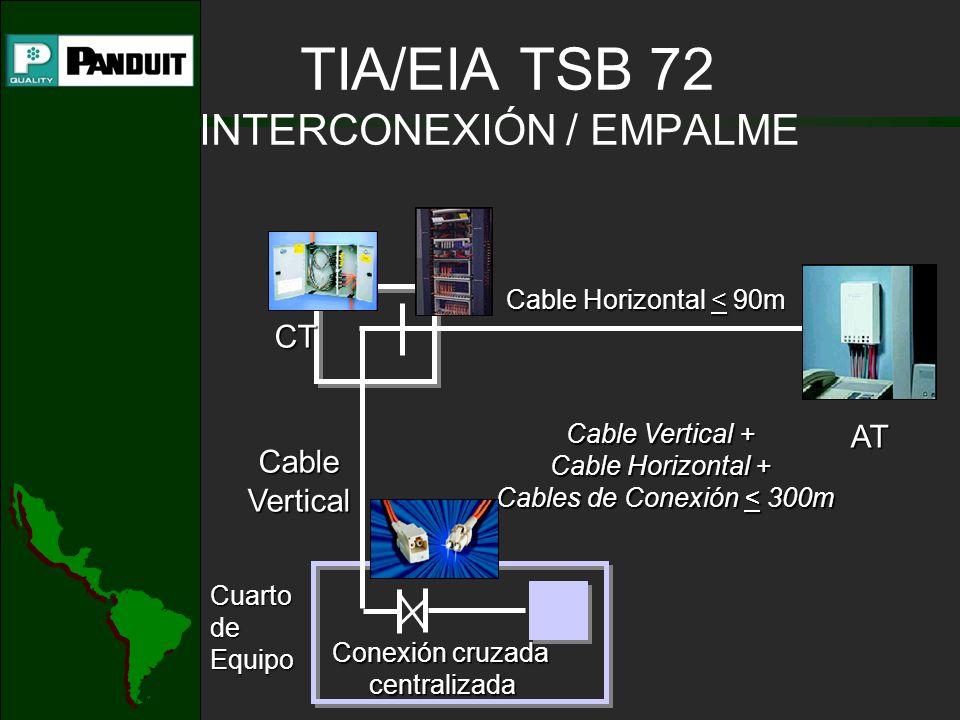 TIA/EIA TSB 72 INTERCONEXIÓN / EMPALME