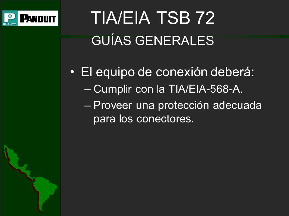 TIA/EIA TSB 72 GUÍAS GENERALES