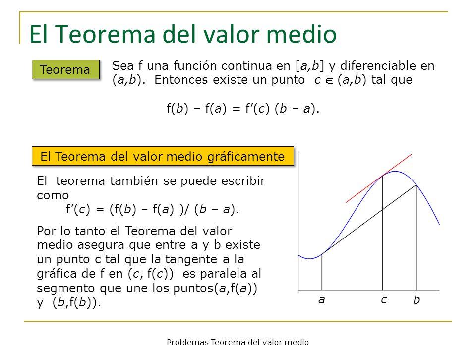 El Teorema del valor medio