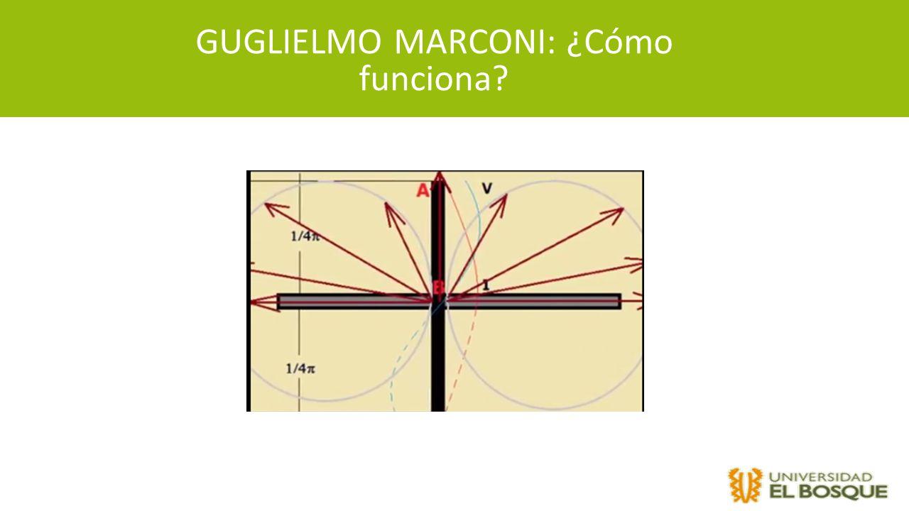 GUGLIELMO MARCONI: ¿Cómo funciona