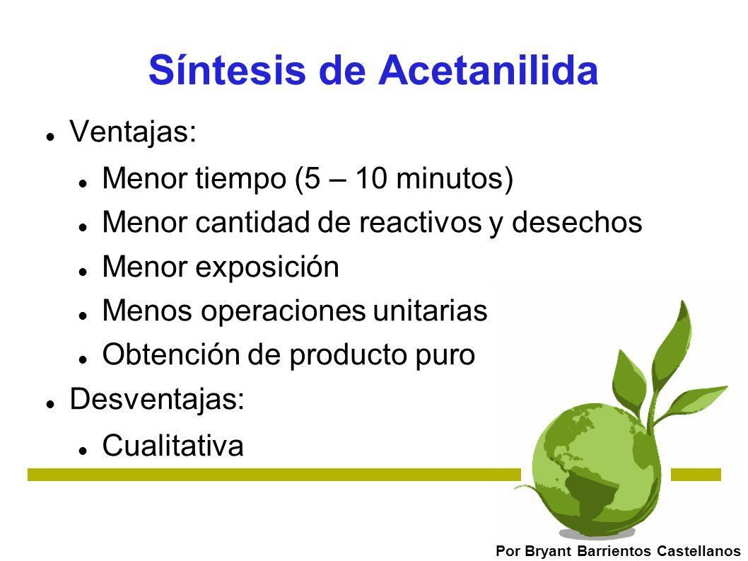 Síntesis de Acetanilida