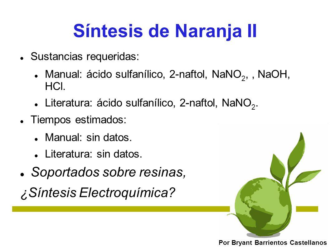 Síntesis de Naranja II Soportados sobre resinas,