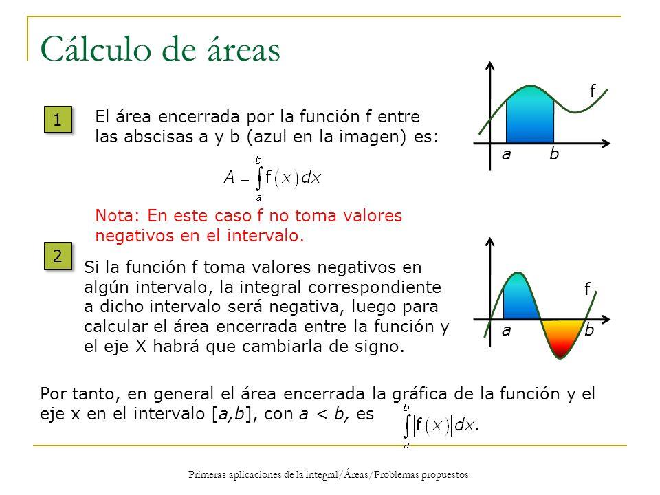 Cálculo de áreas a. b. f. 1. El área encerrada por la función f entre las abscisas a y b (azul en la imagen) es: