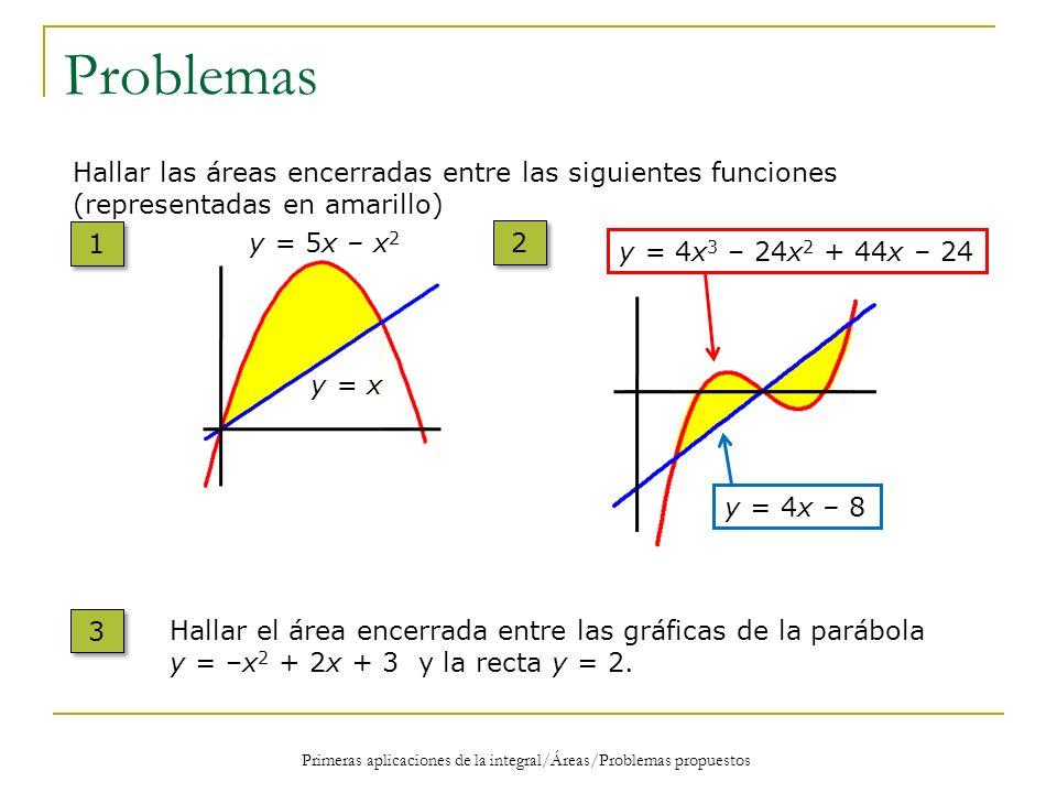 Problemas Hallar las áreas encerradas entre las siguientes funciones (representadas en amarillo) 1.