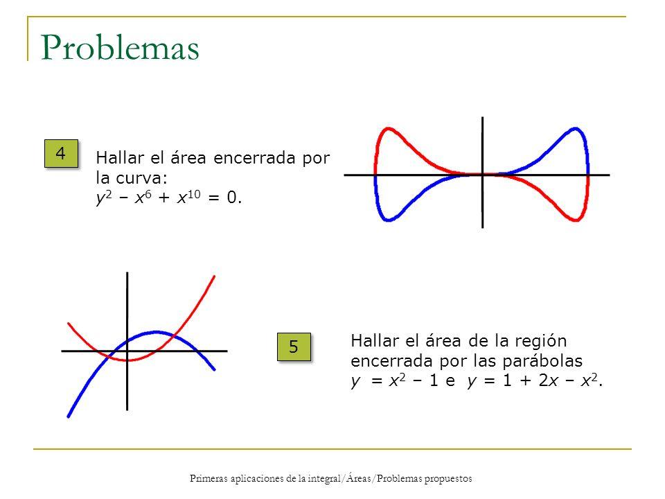 Problemas 4 Hallar el área encerrada por la curva: y2 – x6 + x10 = 0.