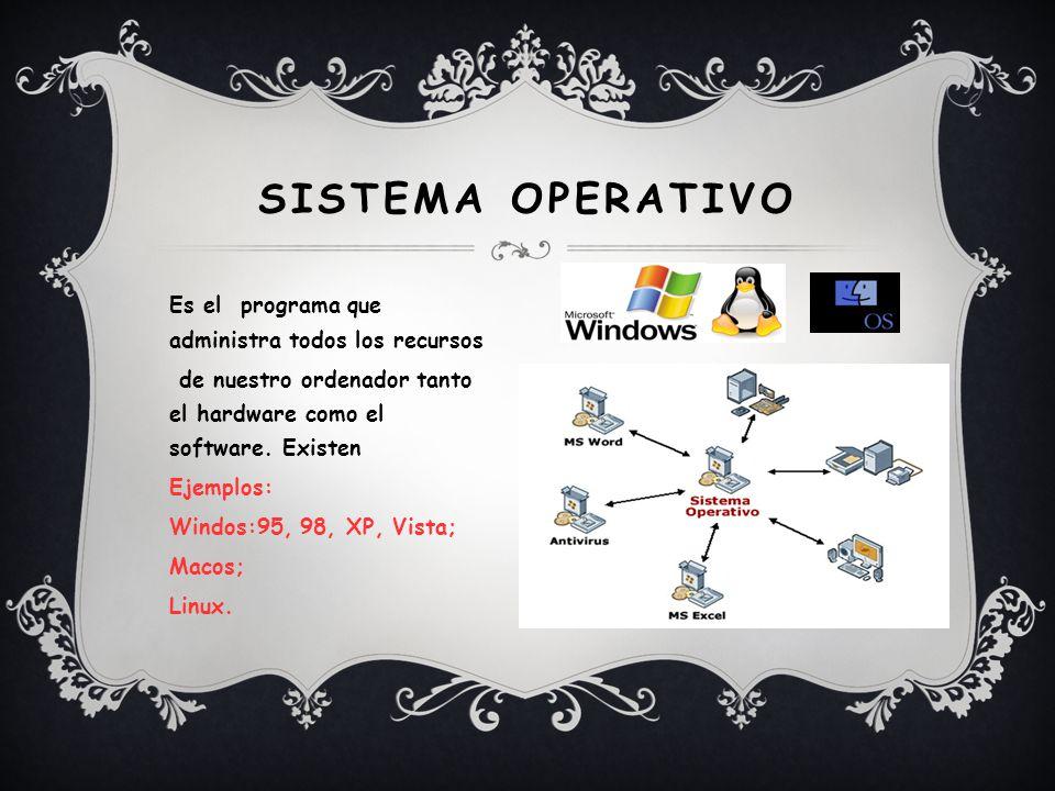 Sistema operativo Es el programa que administra todos los recursos