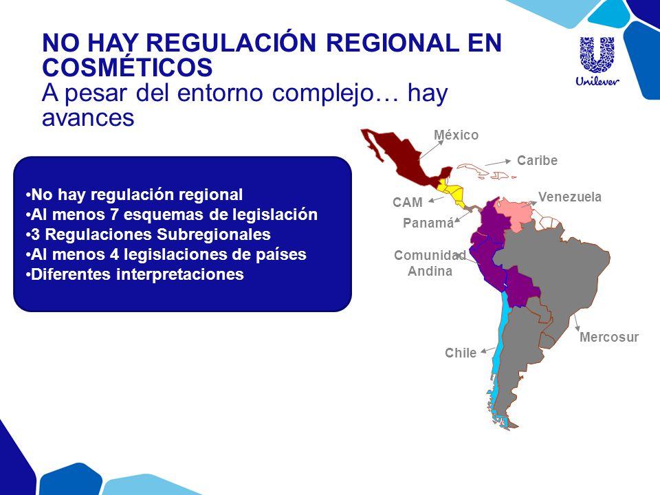 No hay regulación regional en cosméticos A pesar del entorno complejo… hay avances