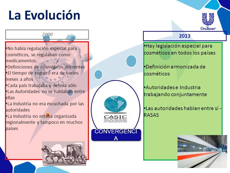 La Evolución 2000. 2013. No había regulación especial para cosméticos, se regulaban como medicamentos.