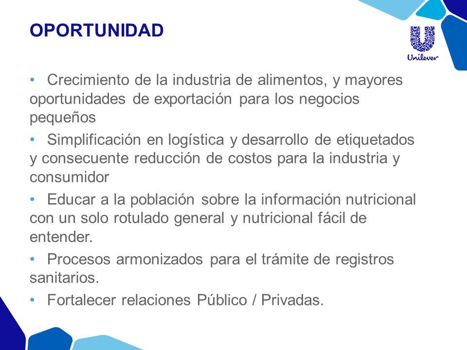 oportunidad Crecimiento de la industria de alimentos, y mayores oportunidades de exportación para los negocios pequeños.