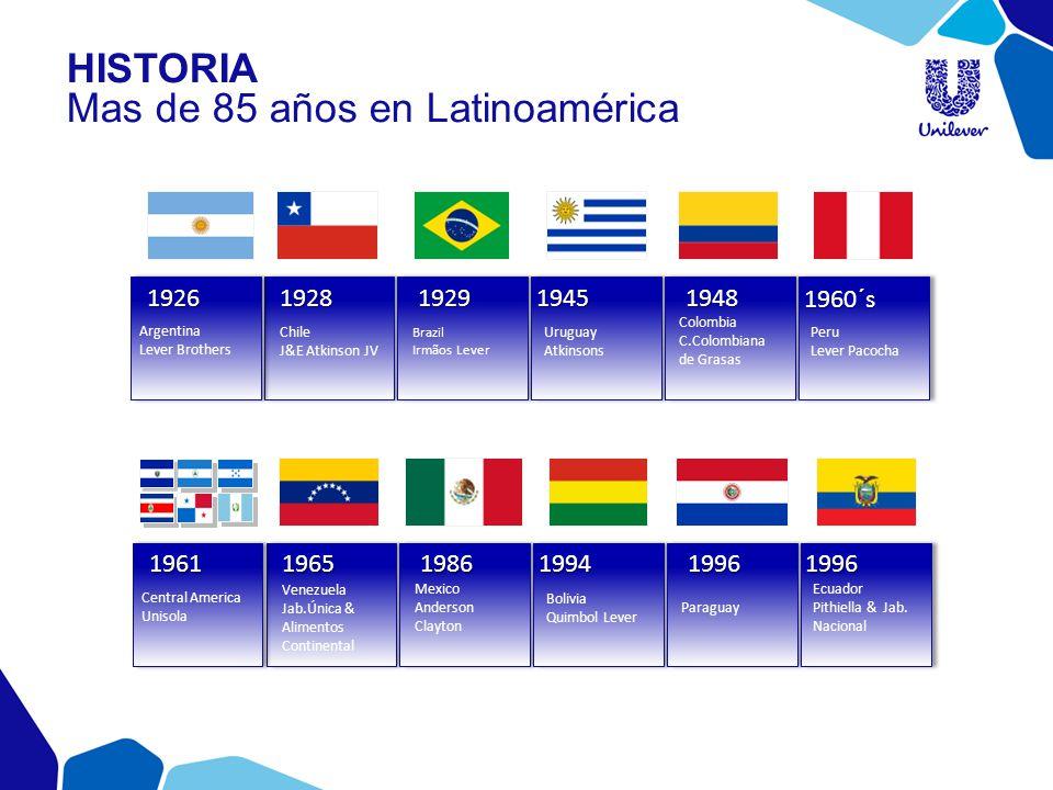 Historia Mas de 85 años en Latinoamérica