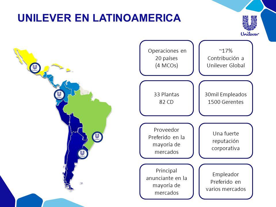 Unilever en Latinoamerica