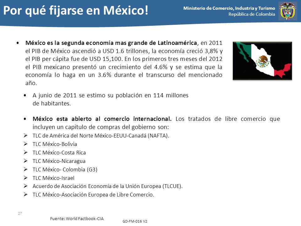 Por qué fijarse en México!