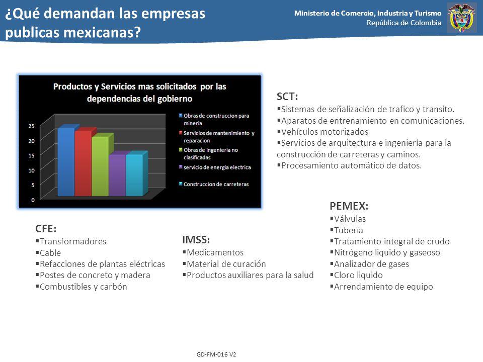 ¿Qué demandan las empresas publicas mexicanas