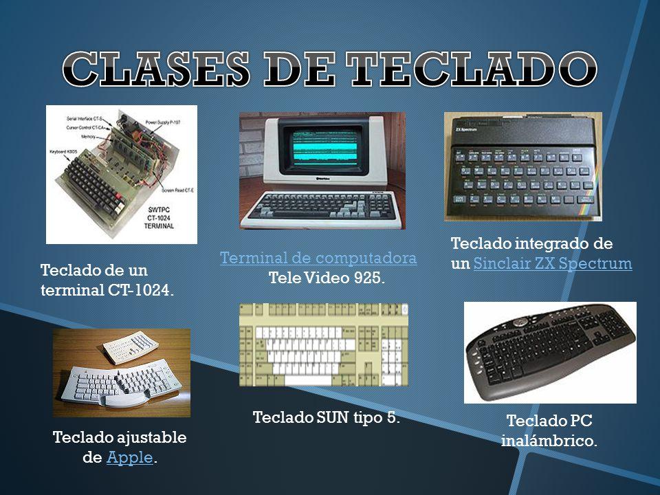 CLASES DE TECLADO Teclado integrado de un Sinclair ZX Spectrum