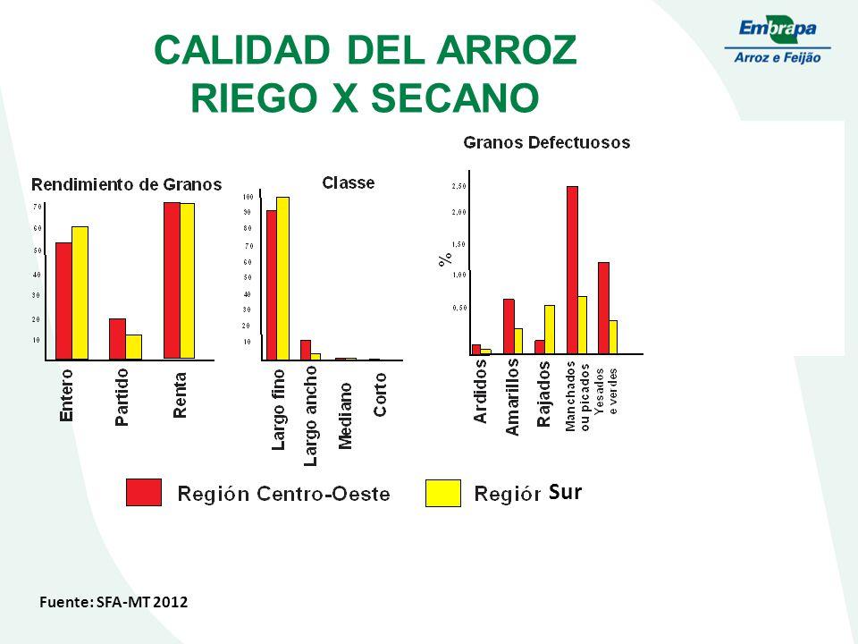 CALIDAD DEL ARROZ RIEGO X SECANO