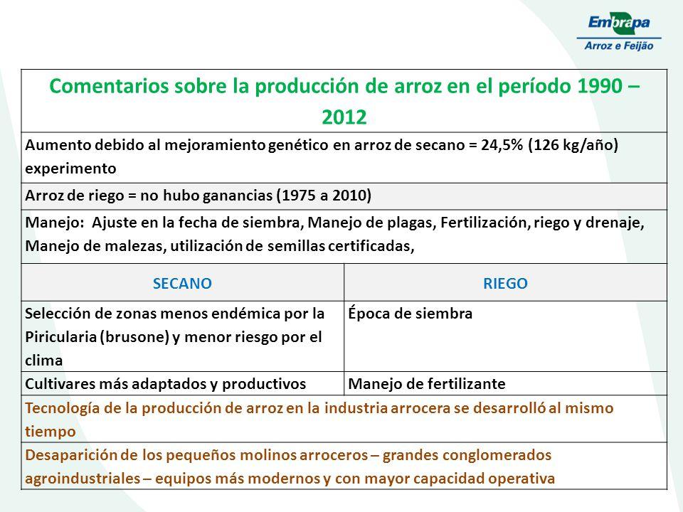Comentarios sobre la producción de arroz en el período 1990 – 2012