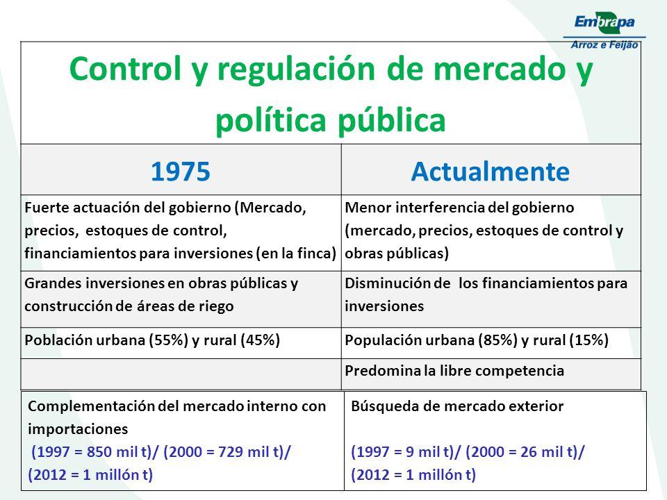 Control y regulación de mercado y política pública