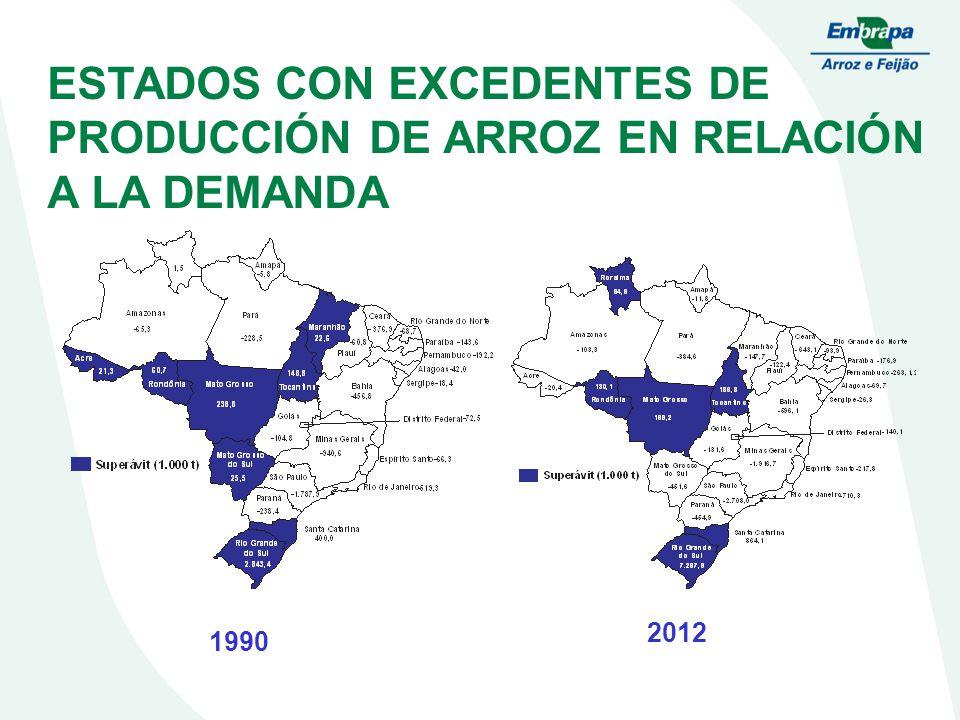 ESTADOS CON EXCEDENTES DE PRODUCCIÓN DE ARROZ EN RELACIÓN A LA DEMANDA