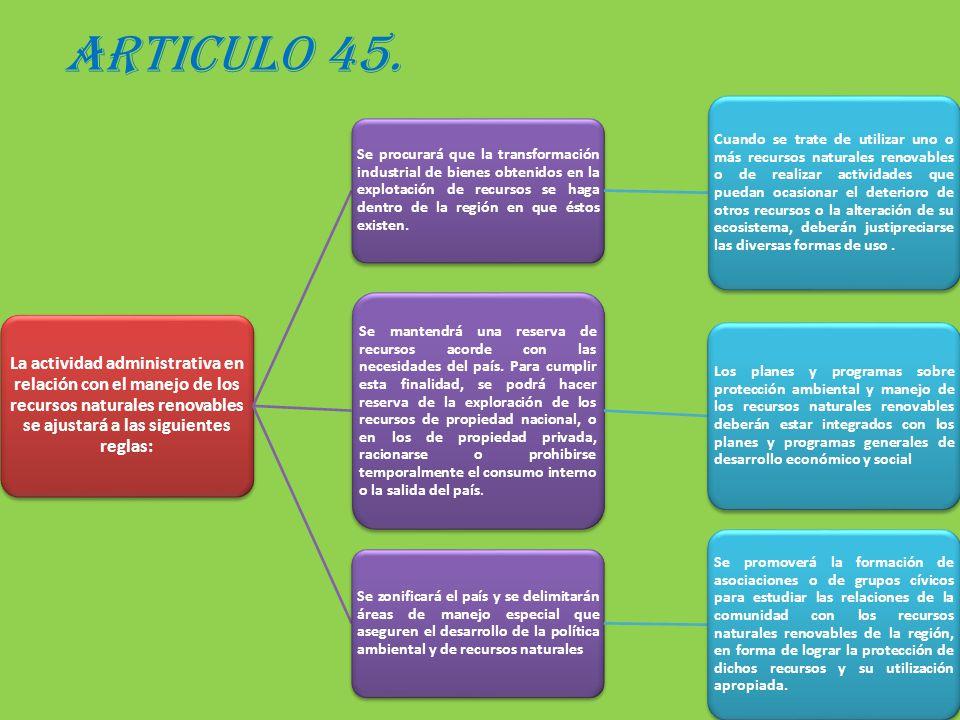 ARTICULO 45. La actividad administrativa en relación con el manejo de los recursos naturales renovables se ajustará a las siguientes reglas: