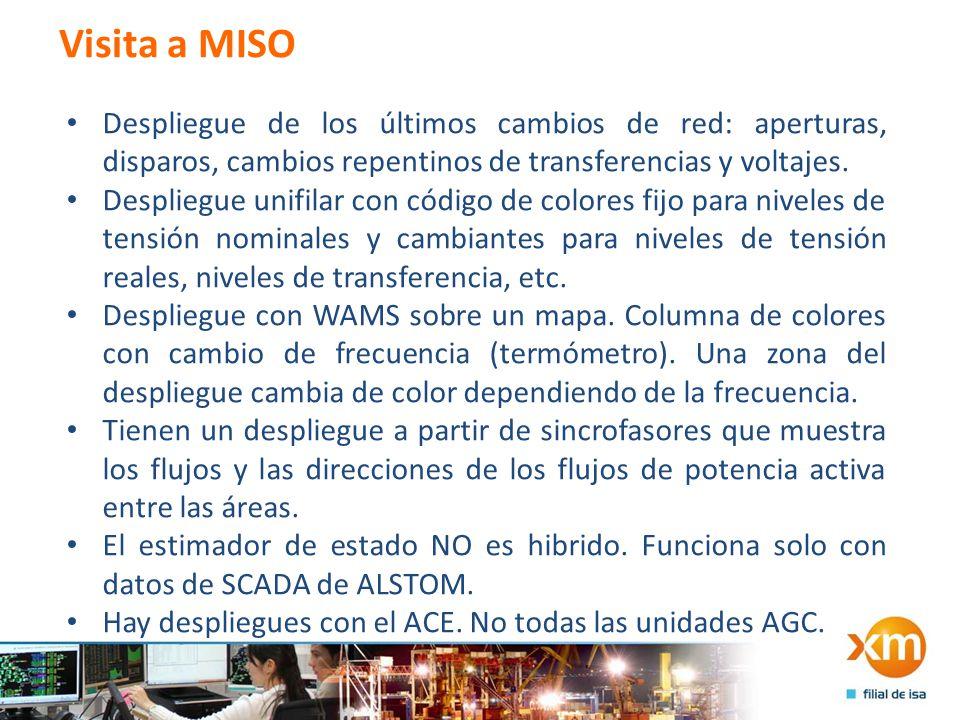 Visita a MISO Despliegue de los últimos cambios de red: aperturas, disparos, cambios repentinos de transferencias y voltajes.