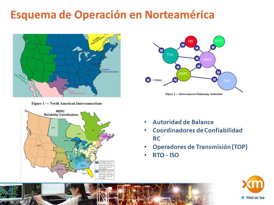 Esquema de Operación en Norteamérica