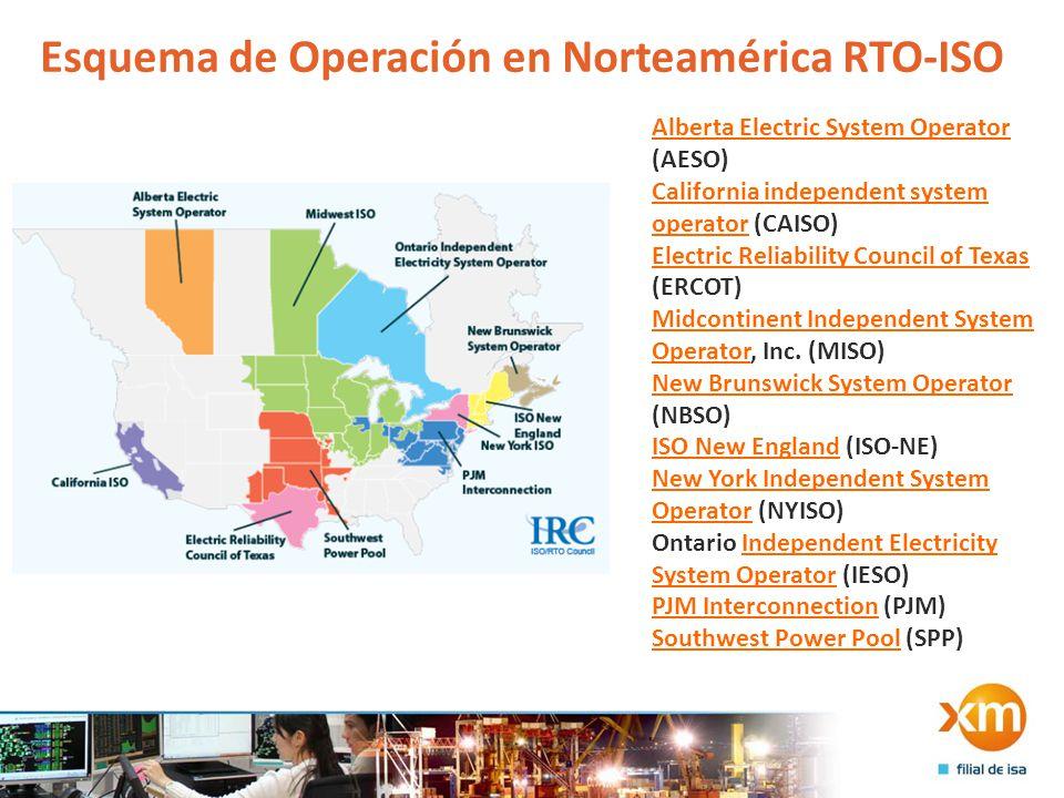 Esquema de Operación en Norteamérica RTO-ISO