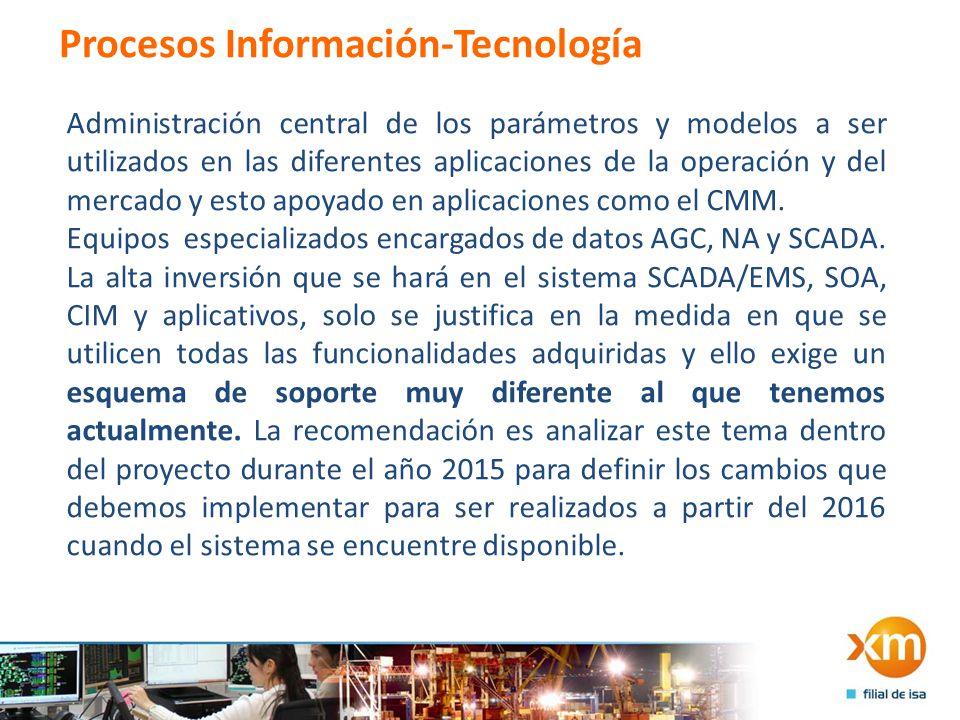 Procesos Información-Tecnología