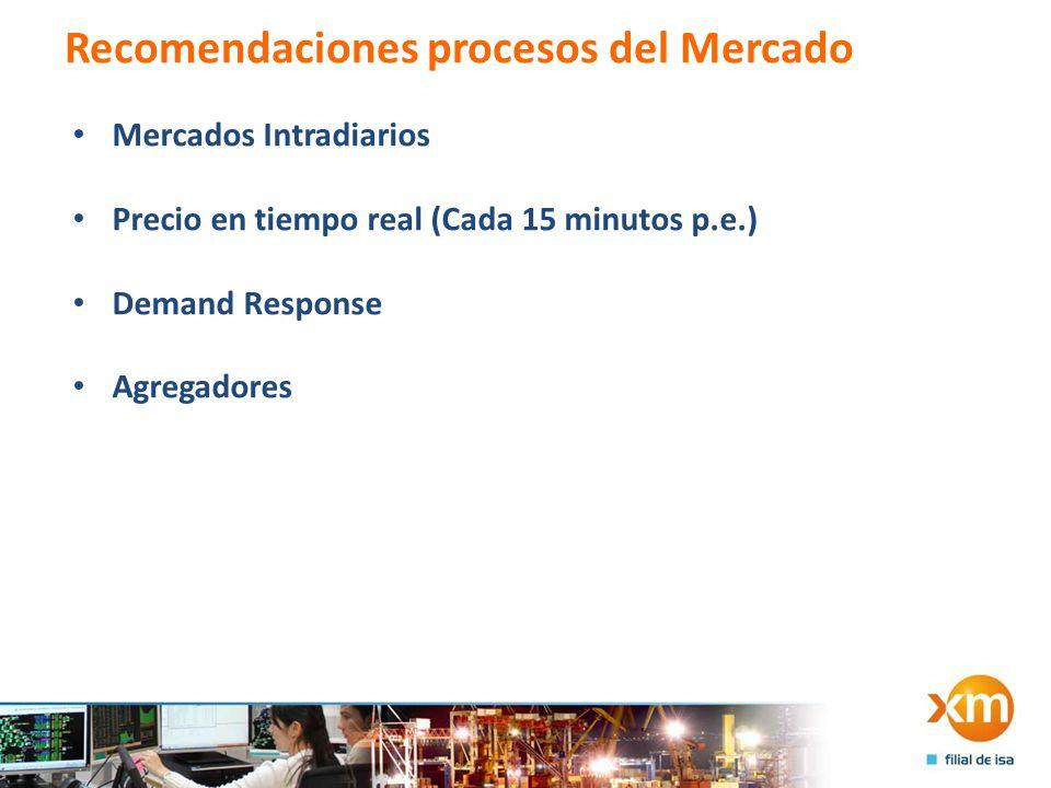 Recomendaciones procesos del Mercado