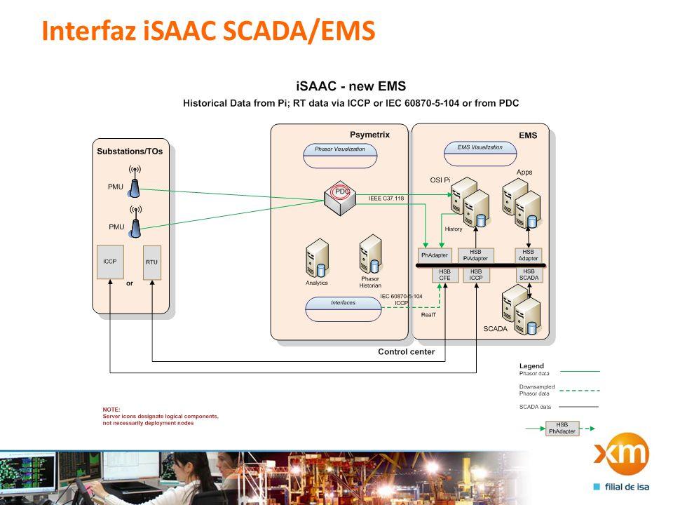 Interfaz iSAAC SCADA/EMS