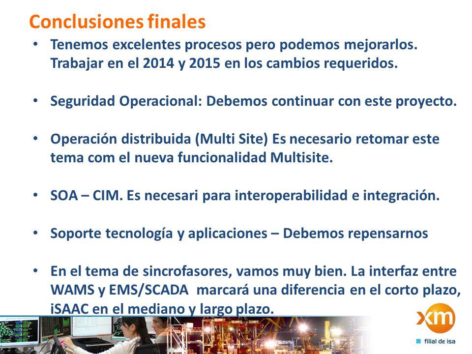 Conclusiones finales Tenemos excelentes procesos pero podemos mejorarlos. Trabajar en el 2014 y 2015 en los cambios requeridos.