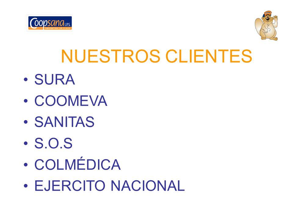 NUESTROS CLIENTES SURA COOMEVA SANITAS S.O.S COLMÉDICA