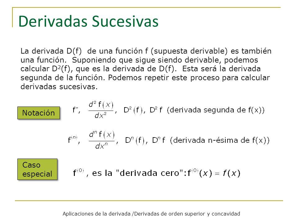 Aplicaciones de la derivada /Derivadas de orden superior y concavidad