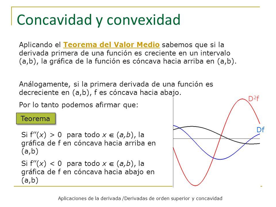 Concavidad y convexidad