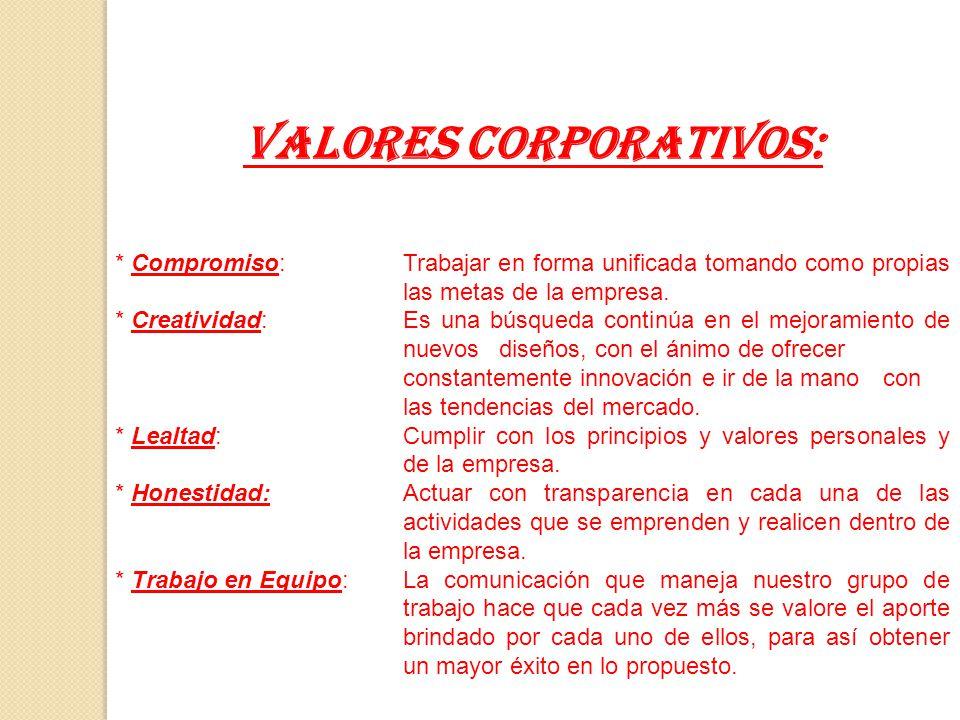 VALORES CORPORATIVOS: