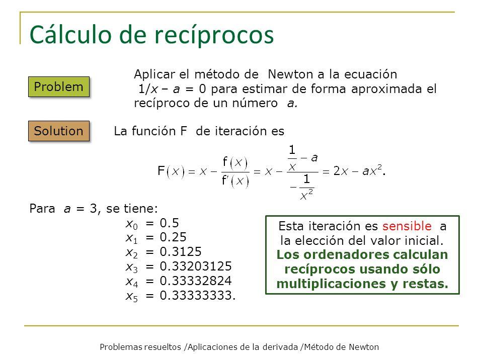 Problemas resueltos /Aplicaciones de la derivada /Método de Newton