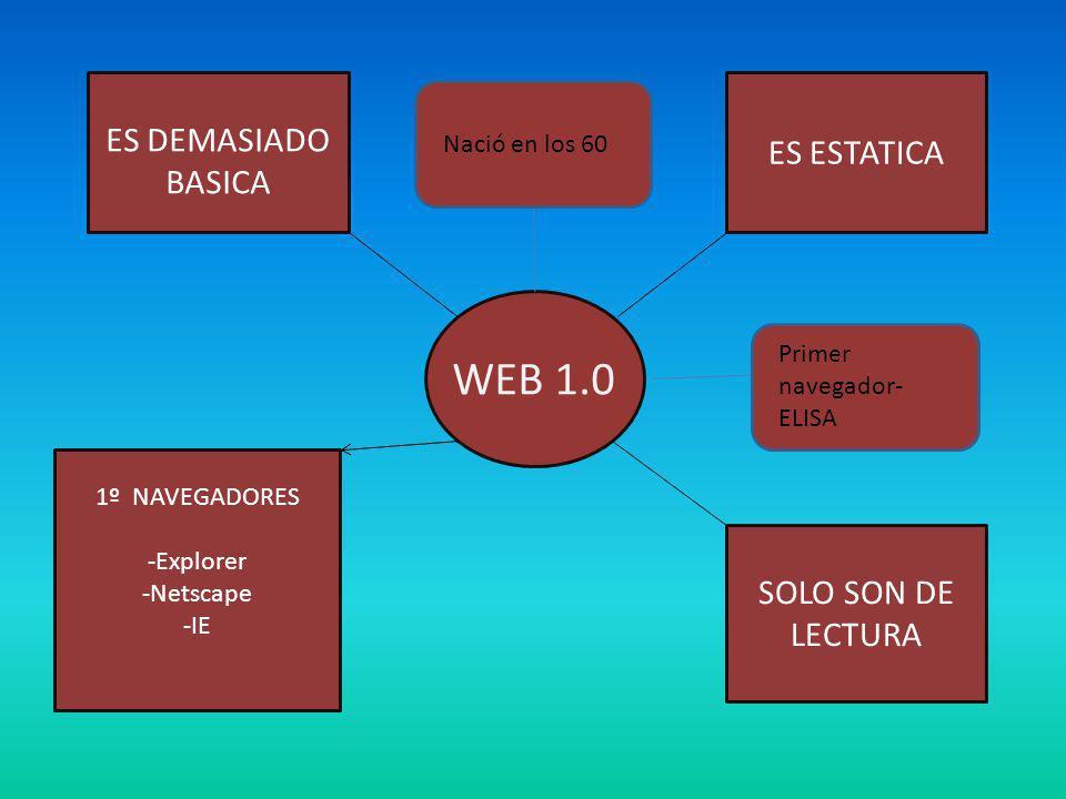 WEB 1.0 ES DEMASIADO BASICA ES ESTATICA SOLO SON DE LECTURA