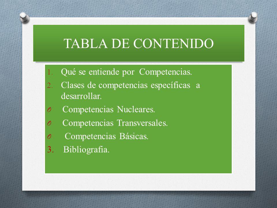 TABLA DE CONTENIDO Qué se entiende por Competencias.