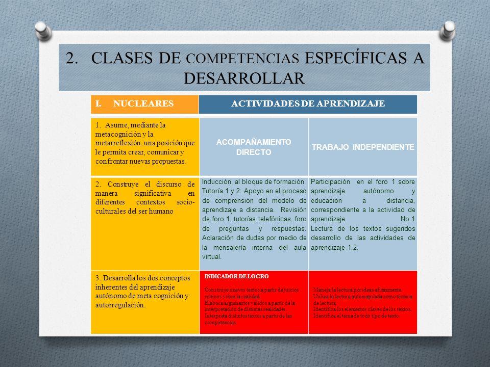 2. CLASES DE COMPETENCIAS ESPECÍFICAS A DESARROLLAR