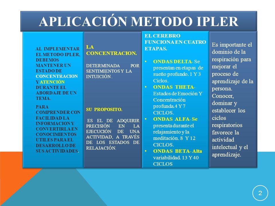 AplicaciÓn metodo ipler