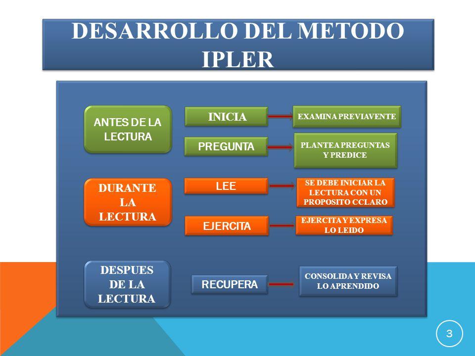 Desarrollo del Metodo ipler