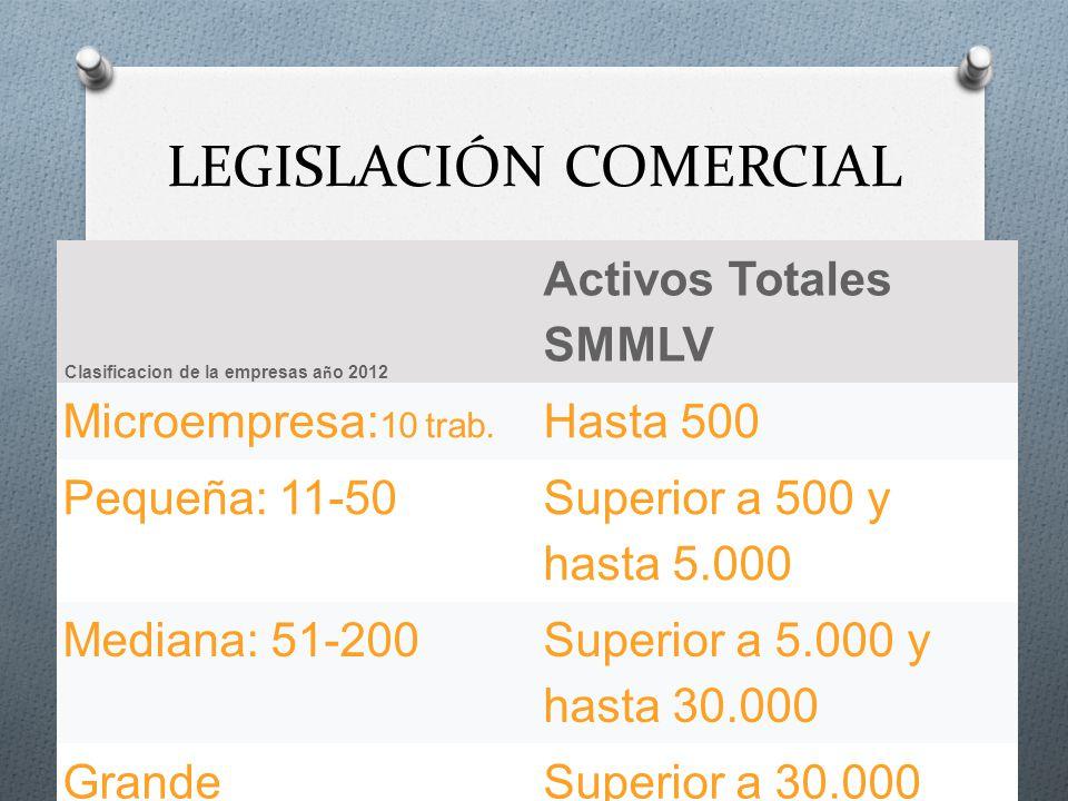 LEGISLACIÓN COMERCIAL