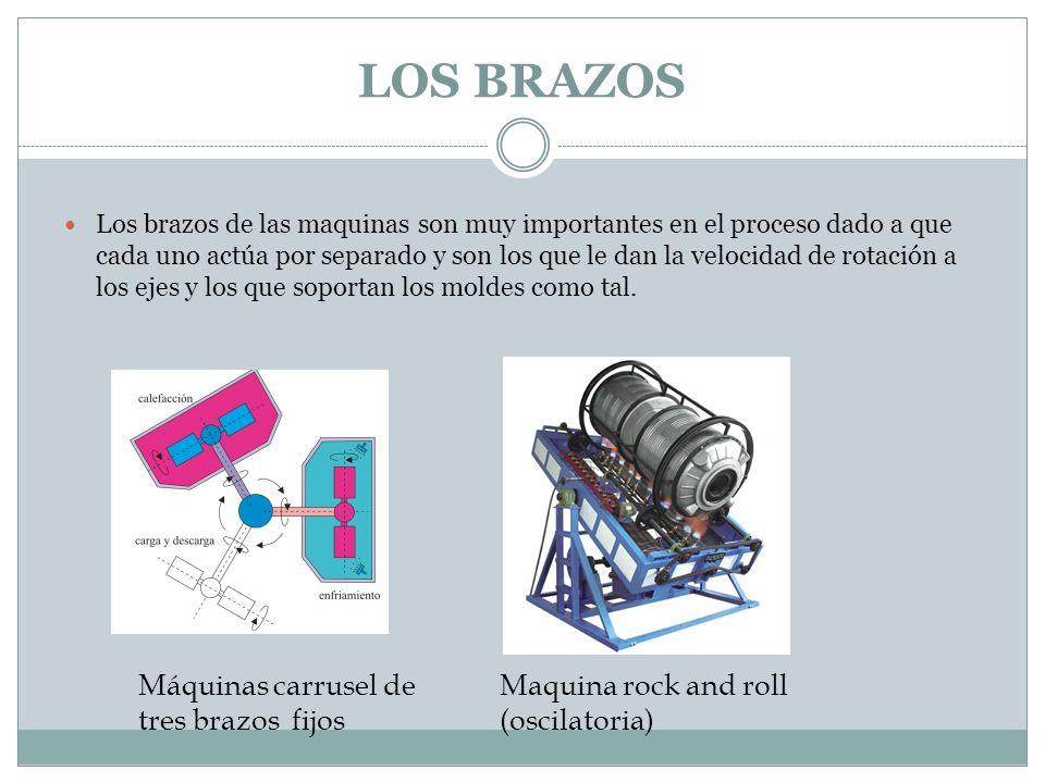 LOS BRAZOS Máquinas carrusel de tres brazos fijos