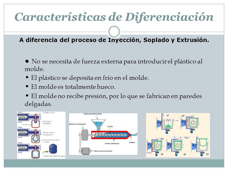 Características de Diferenciación