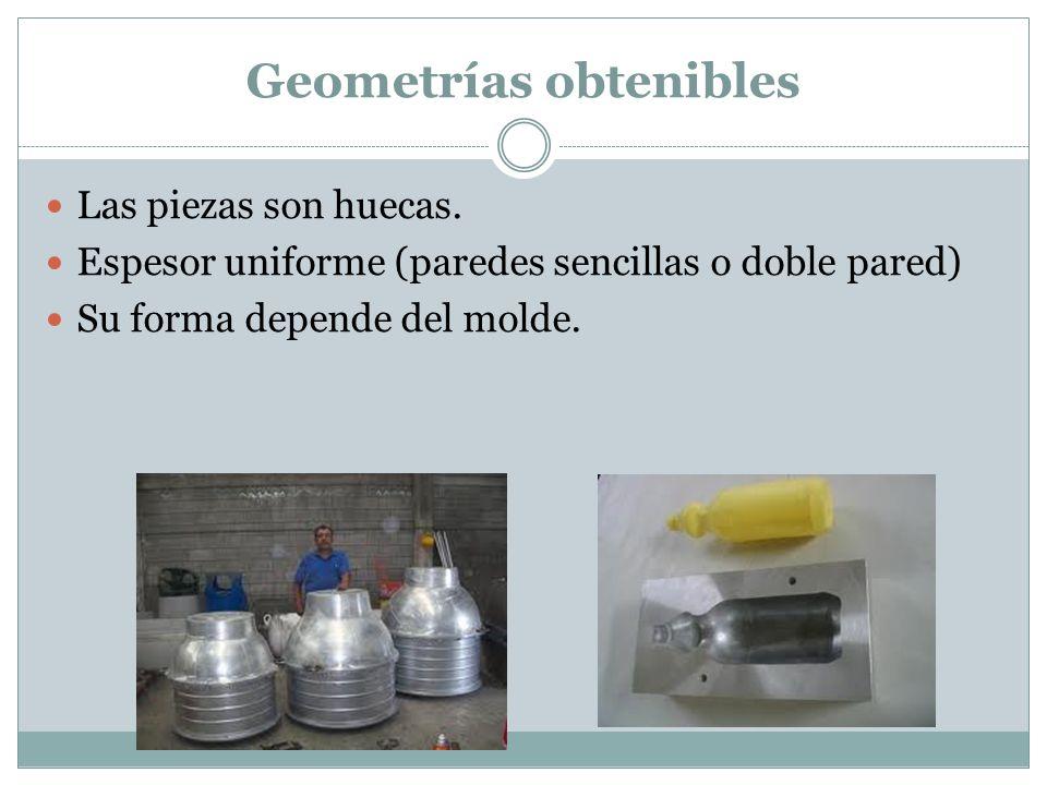 Geometrías obtenibles