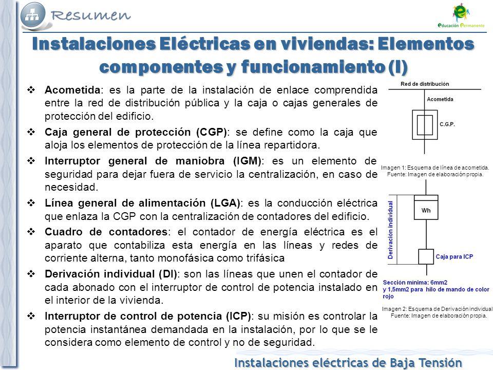 Instalaciones Eléctricas en viviendas: Elementos componentes y funcionamiento (I)