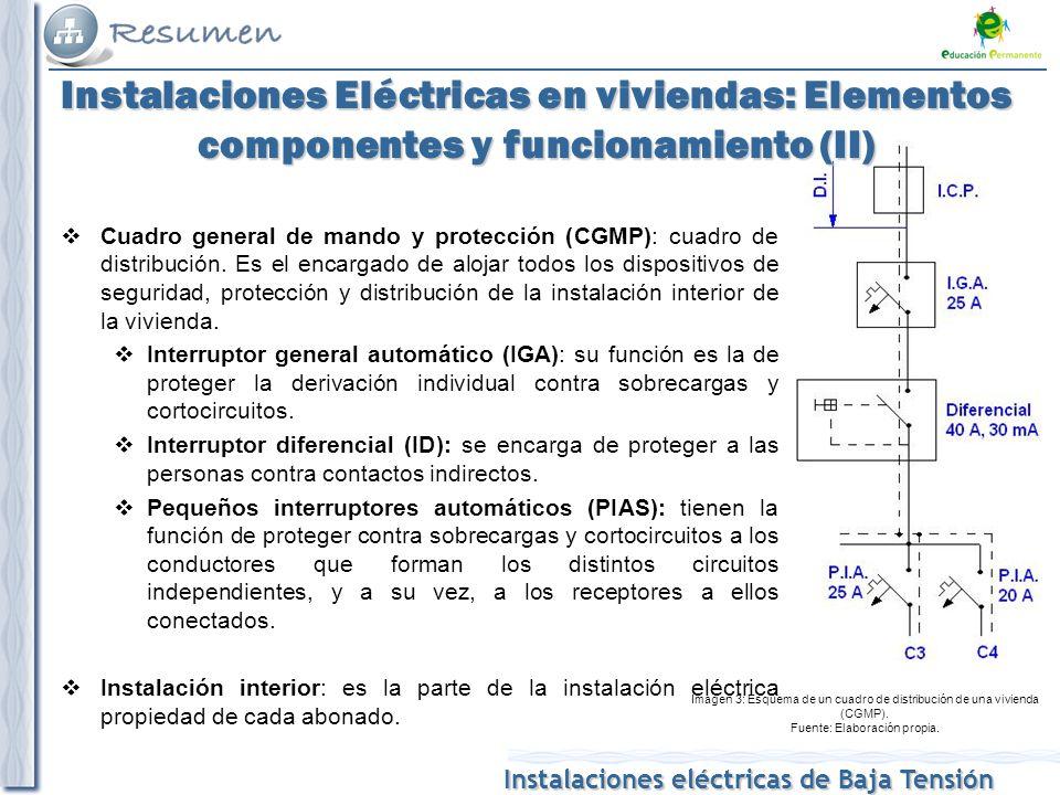 Instalaciones Eléctricas en viviendas: Elementos componentes y funcionamiento (II)